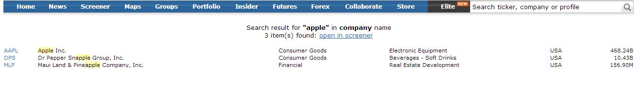 FinViz Apple search results