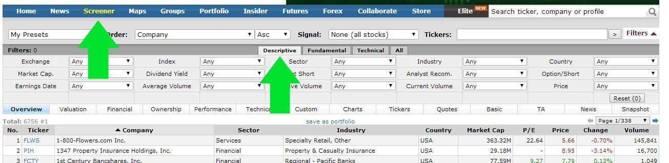 How do you use stock options