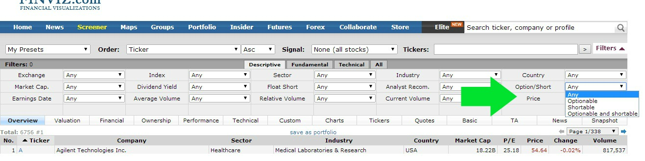 Stock options screener