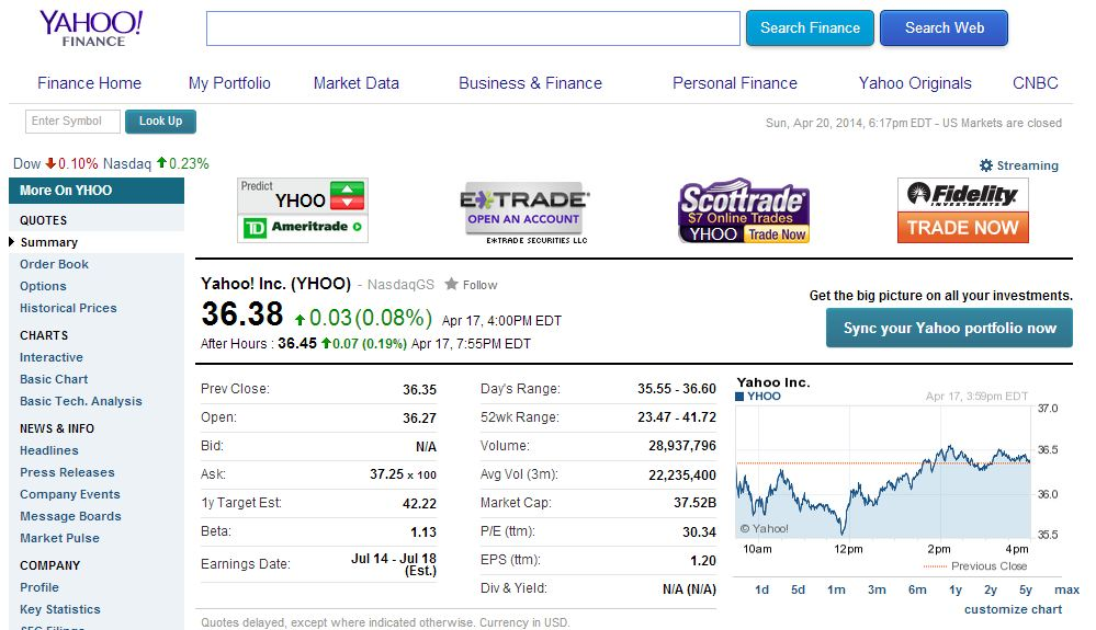 Yahoo Finance Summary page