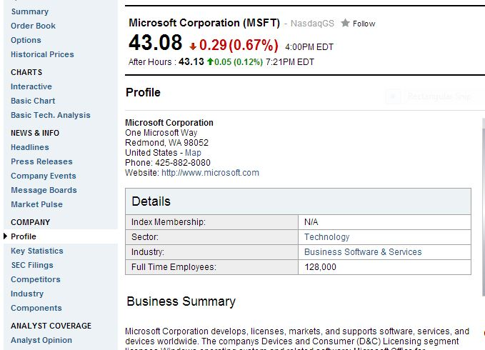 Yahoo Finance Company Profile