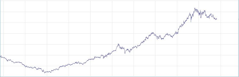 technical-analysis-chart
