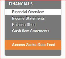 zacks-com-fundamentals