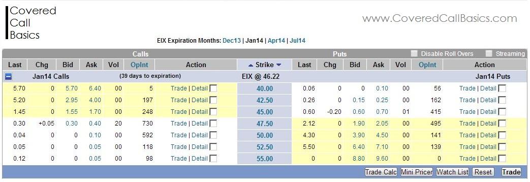 Con edison stock options