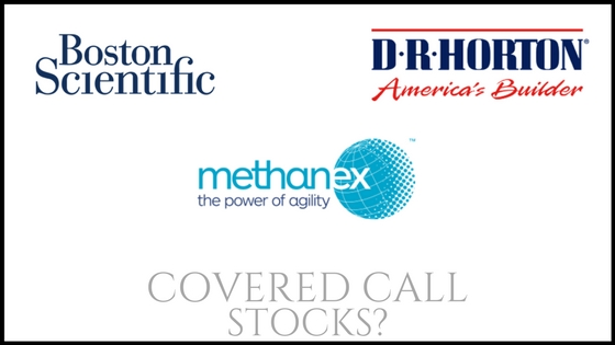 Are Boston Scientific, Methanex, and D.R. Horton good stocks for covered call income?